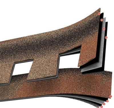 کالبه چوبی مثلثی – شینگل